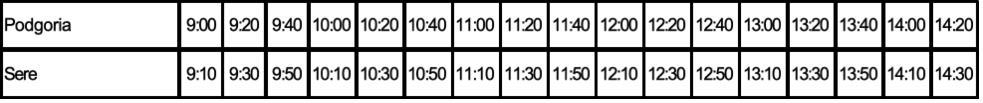 podgoria orele: 9, 9.20, 9.40, 10.00, 10.20, 10.40, 11.00, 11.20, 11.40, 12.00, 13.00, 13.20, 13.40, 14.00, 14.20 - Sere: 9.10, 9.30, 9.50, 10.10, 10.50, 11.10, 11.50, 12.10, 12.30, 12.50, 13.10, 13.30, 13.50, 14.10, 14.30